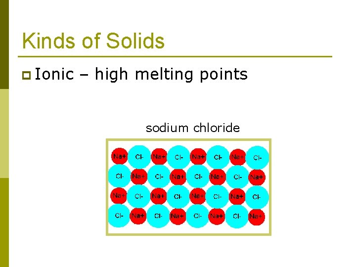Kinds of Solids p Ionic – high melting points sodium chloride