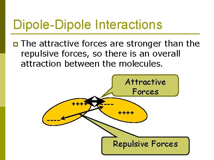 Dipole-Dipole Interactions p The attractive forces are stronger than the repulsive forces, so there
