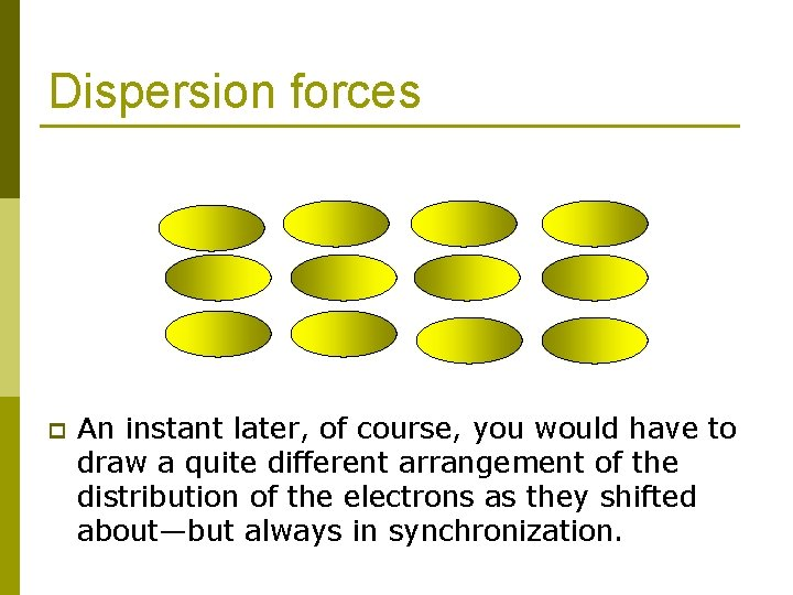 Dispersion forces p An instant later, of course, you would have to draw a