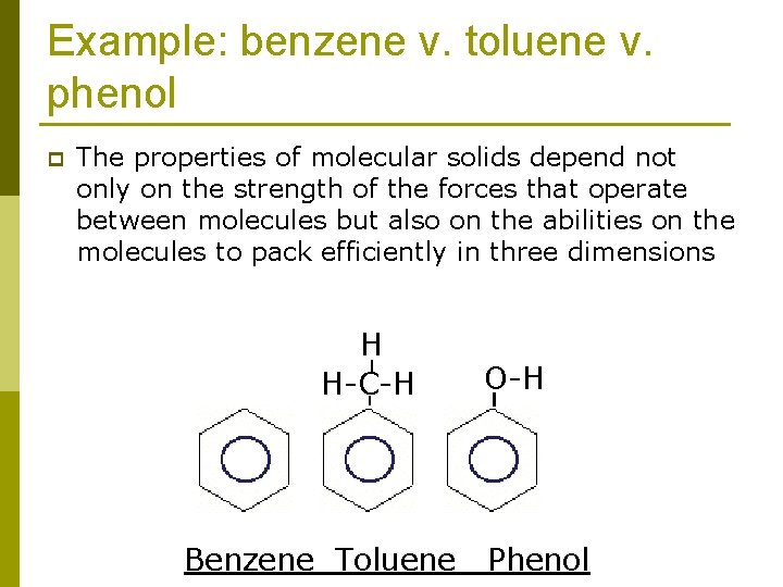 Example: benzene v. toluene v. phenol p The properties of molecular solids depend not