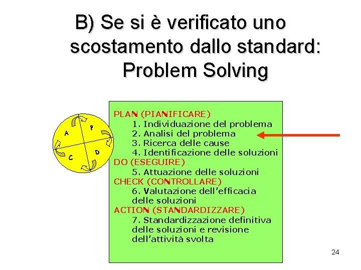 B) Se si è verificato uno scostamento dallo standard: Problem Solving P A C