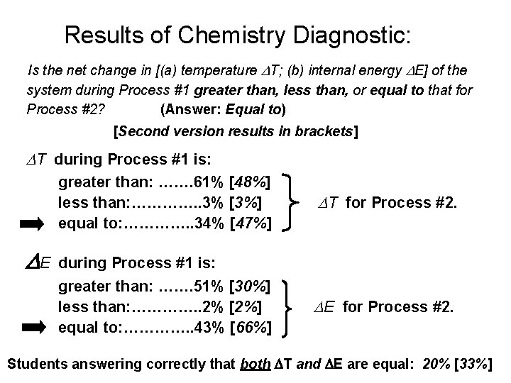 Results of Chemistry Diagnostic: Is the net change in [(a) temperature T; (b) internal