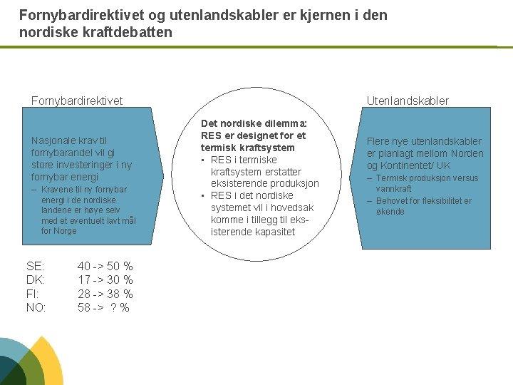 Fornybardirektivet og utenlandskabler er kjernen i den nordiske kraftdebatten Fornybardirektivet Nasjonale krav til fornybarandel