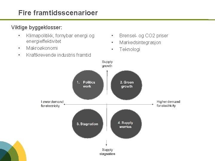 Fire framtidsscenarioer Viktige byggeklosser: • • • Klimapolitikk, fornybar energi og energieffektivitet Makroøkonomi Kraftkrevende