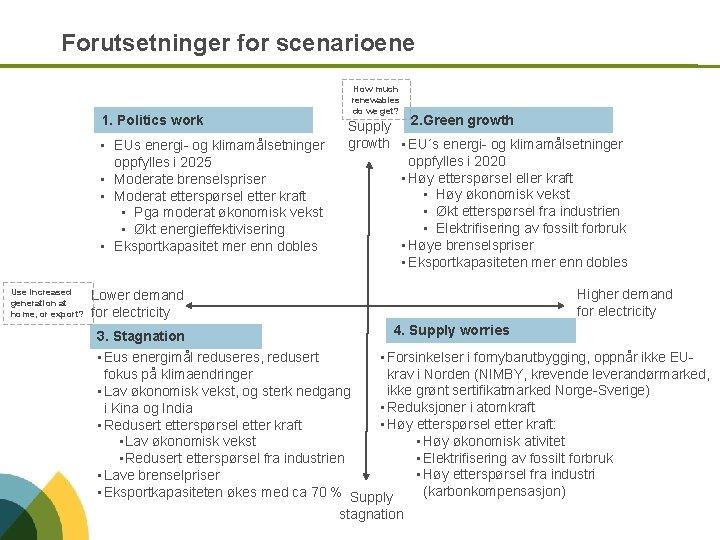 Forutsetninger for scenarioene 1. Politics work • EUs energi- og klimamålsetninger oppfylles i 2025