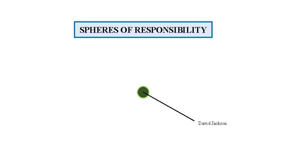 SPHERES OF RESPONSIBILITY David Jackson