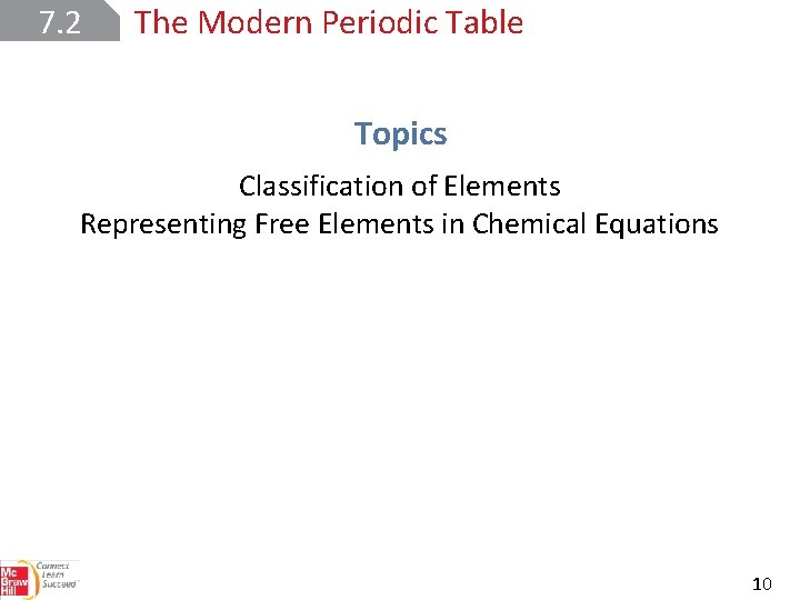 7. 2 The Modern Periodic Table Topics Classification of Elements Representing Free Elements in