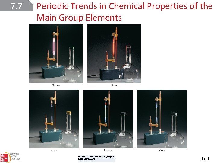 7. 7 Periodic Trends in Chemical Properties of the Main Group Elements The Mc.