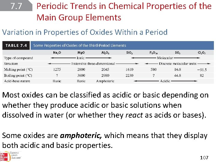 7. 7 Periodic Trends in Chemical Properties of the Main Group Elements Variation in