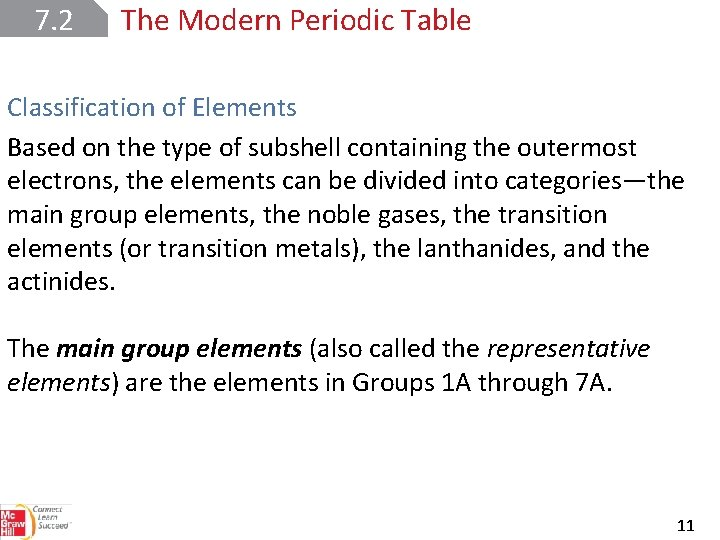 7. 2 The Modern Periodic Table Classification of Elements Based on the type of