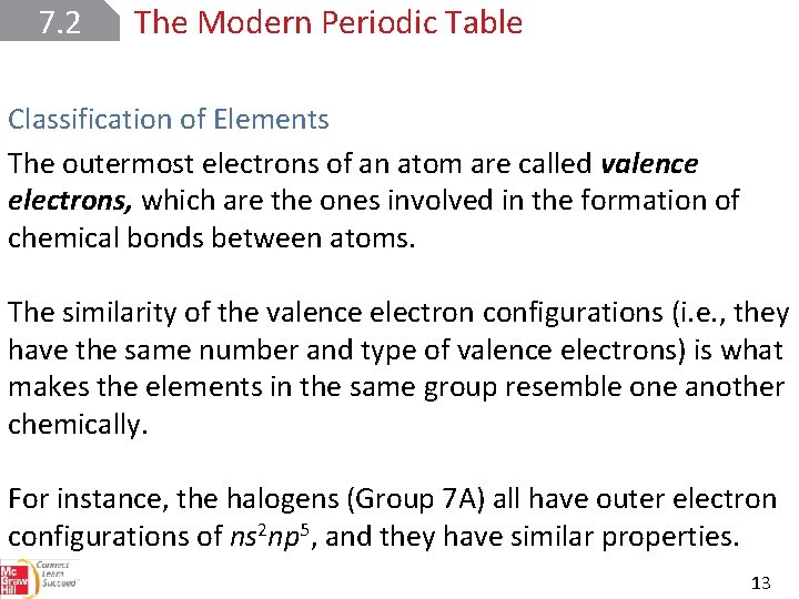 7. 2 The Modern Periodic Table Classification of Elements The outermost electrons of an