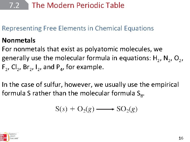 7. 2 The Modern Periodic Table Representing Free Elements in Chemical Equations Nonmetals For
