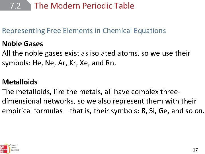 7. 2 The Modern Periodic Table Representing Free Elements in Chemical Equations Noble Gases