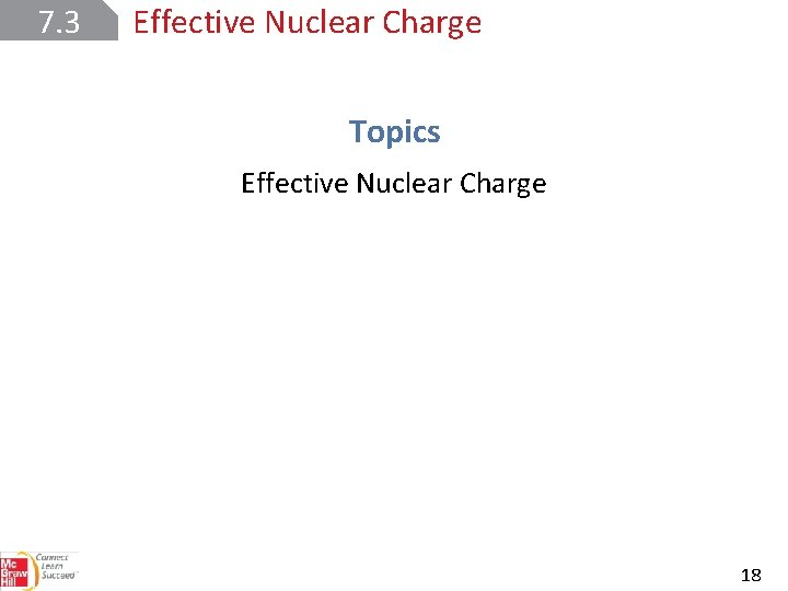 7. 3 Effective Nuclear Charge Topics Effective Nuclear Charge 18