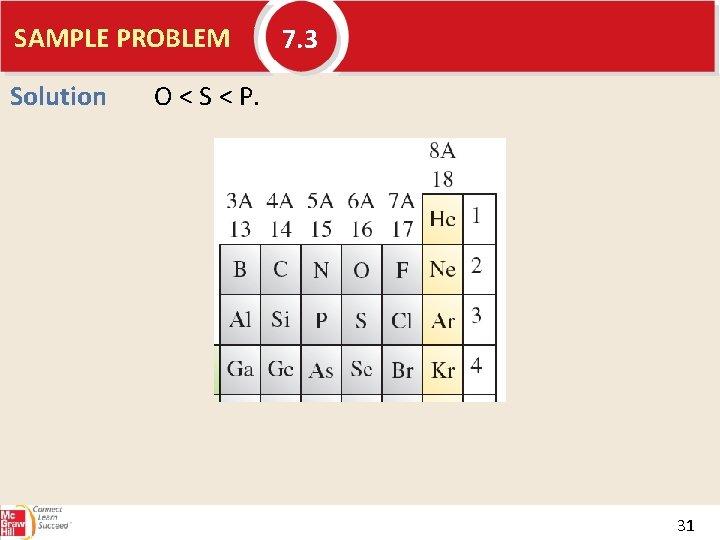 SAMPLE PROBLEM Solution 7. 3 O < S < P. 31