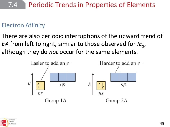 7. 4 Periodic Trends in Properties of Elements Electron Affinity There also periodic interruptions