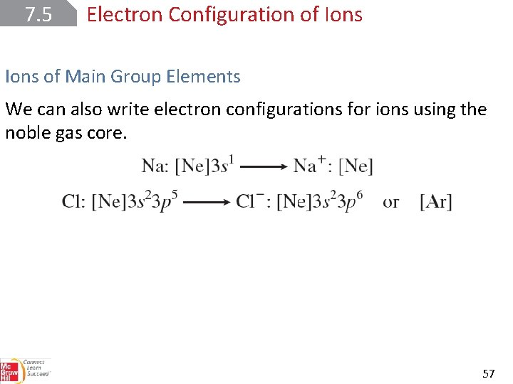 7. 5 Electron Configuration of Ions of Main Group Elements We can also write