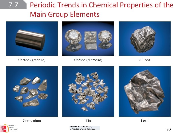 7. 7 Periodic Trends in Chemical Properties of the Main Group Elements © The
