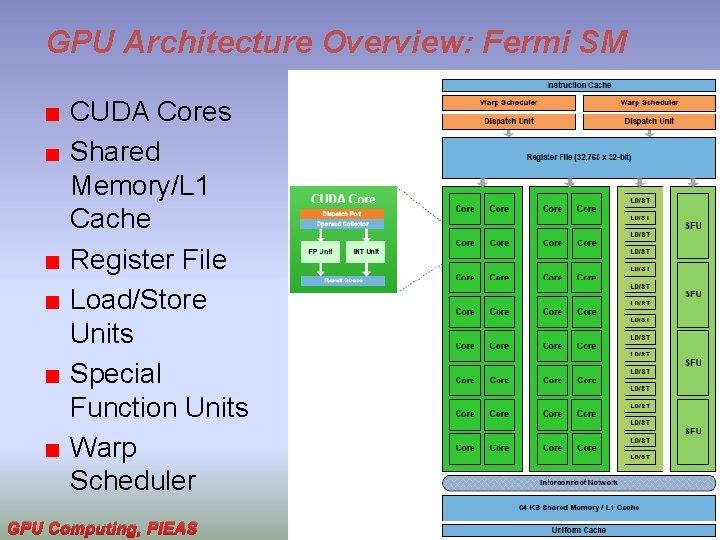 GPU Architecture Overview: Fermi SM CUDA Cores Shared Memory/L 1 Cache Register File Load/Store