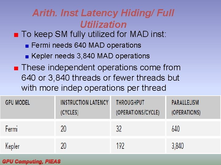Arith. Inst Latency Hiding/ Full Utilization To keep SM fully utilized for MAD inst: