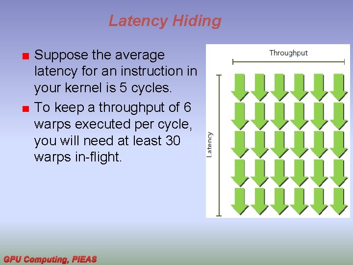 Latency Hiding Suppose the average latency for an instruction in your kernel is 5
