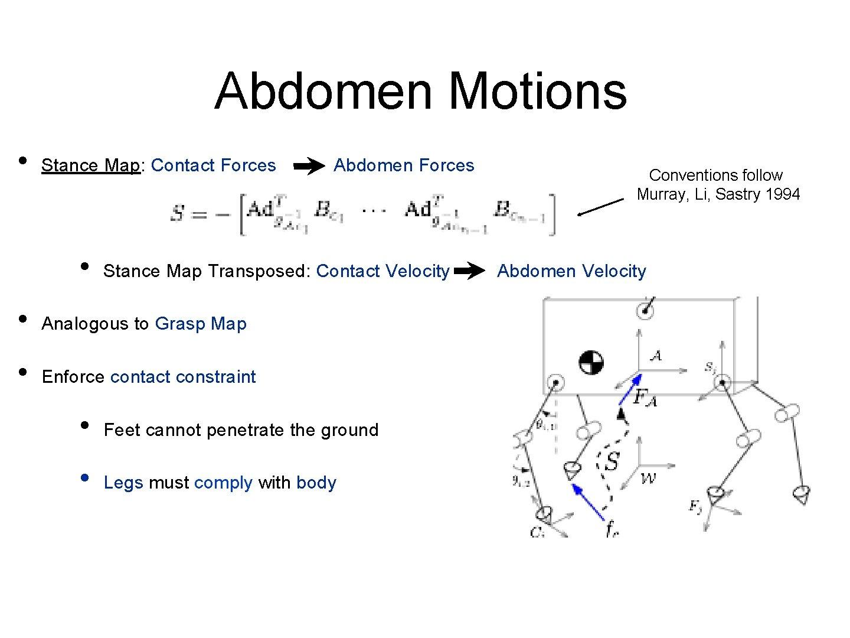 Abdomen Motions • Stance Map: Contact Forces Abdomen Forces • Conventions follow Murray, Li,