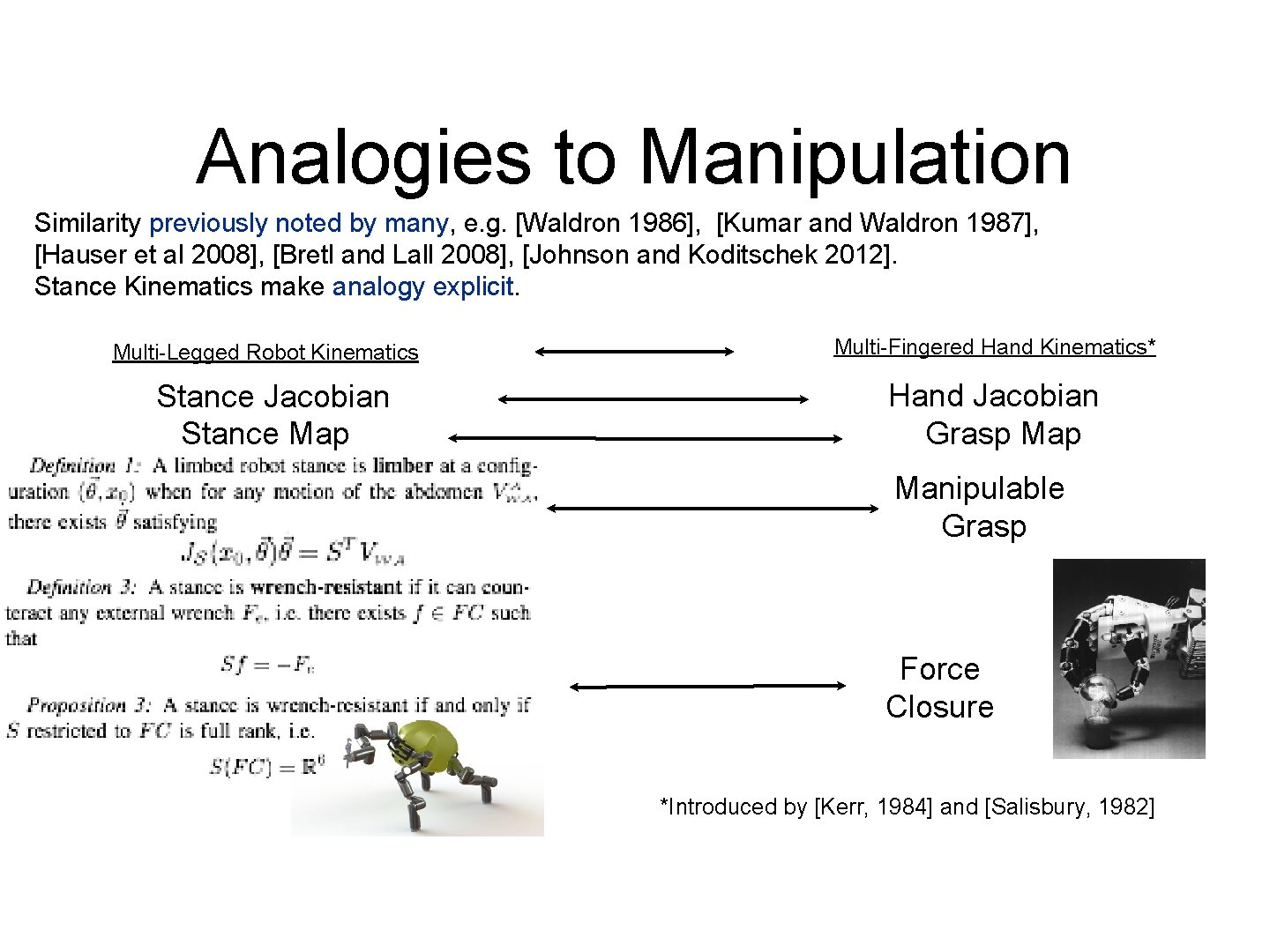 Analogies to Manipulation Similarity previously noted by many, e. g. [Waldron 1986], [Kumar and
