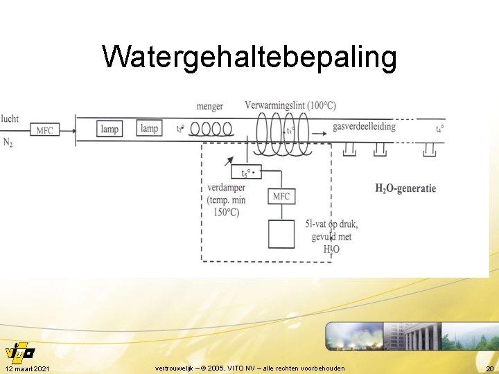 Watergehaltebepaling 12 maart 2021 vertrouwelijk – © 2005, VITO NV – alle rechten voorbehouden
