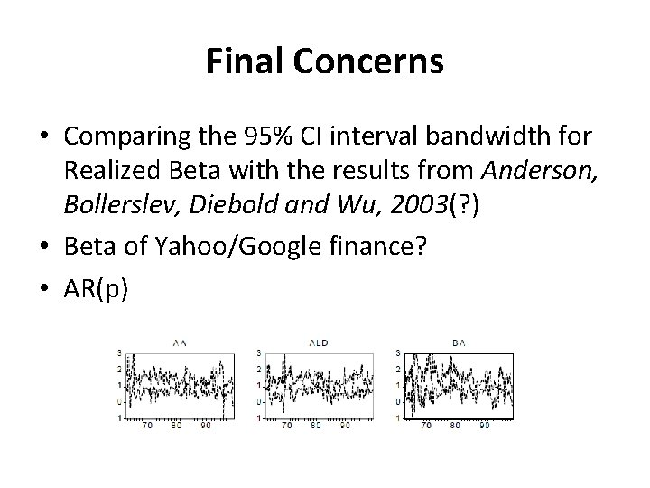 Final Concerns • Comparing the 95% CI interval bandwidth for Realized Beta with the