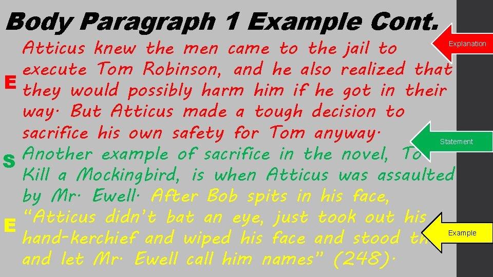 Body Paragraph 1 Example Cont. Atticus knew the men came to the jail to