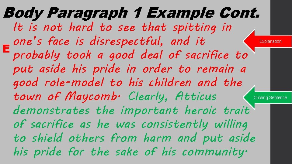 Body Paragraph 1 Example Cont. It is not hard to see that spitting in