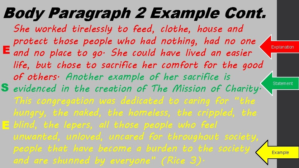 Body Paragraph 2 Example Cont. She worked tirelessly to feed, clothe, house and protect