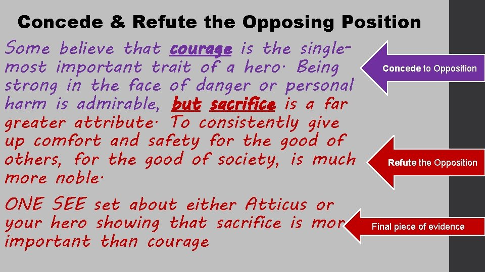 Concede & Refute the Opposing Position Some believe that courage is the single. Concede