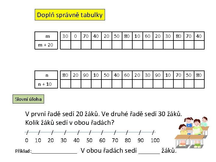 Doplň správně tabulky m 30 0 70 40 20 50 80 10 60 20
