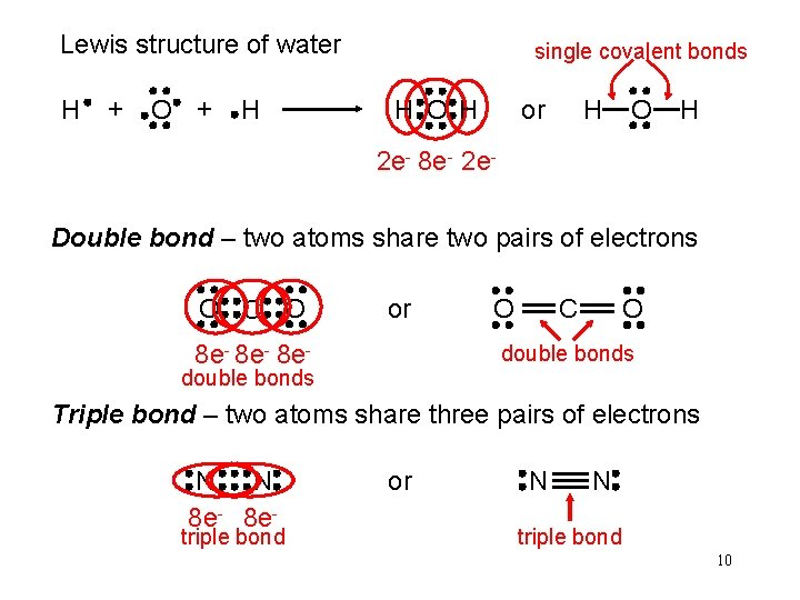 Lewis structure of water H + O + H single covalent bonds H O