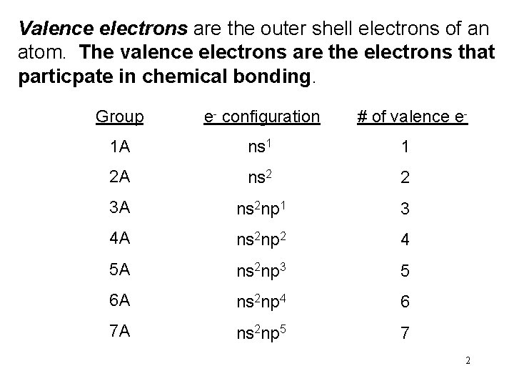 Valence electrons are the outer shell electrons of an atom. The valence electrons are