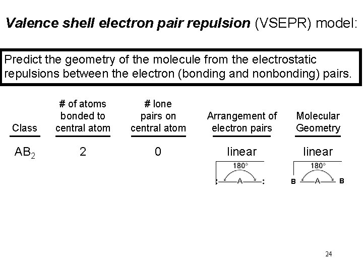 Valence shell electron pair repulsion (VSEPR) model: Predict the geometry of the molecule from