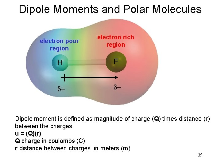Dipole Moments and Polar Molecules electron poor region electron rich region H F d+