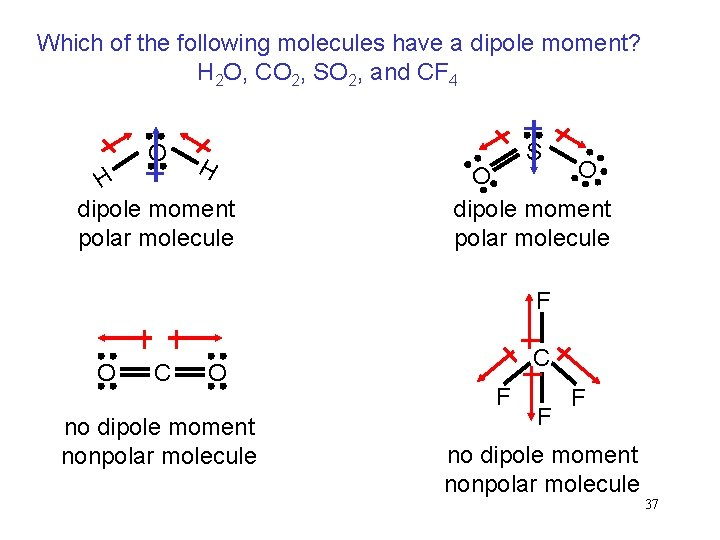 Which of the following molecules have a dipole moment? H 2 O, CO 2,