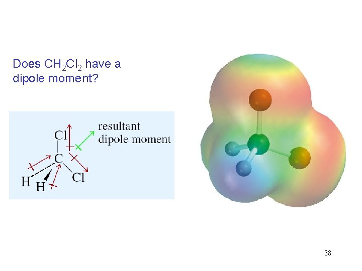 Does CH 2 Cl 2 have a dipole moment? 38