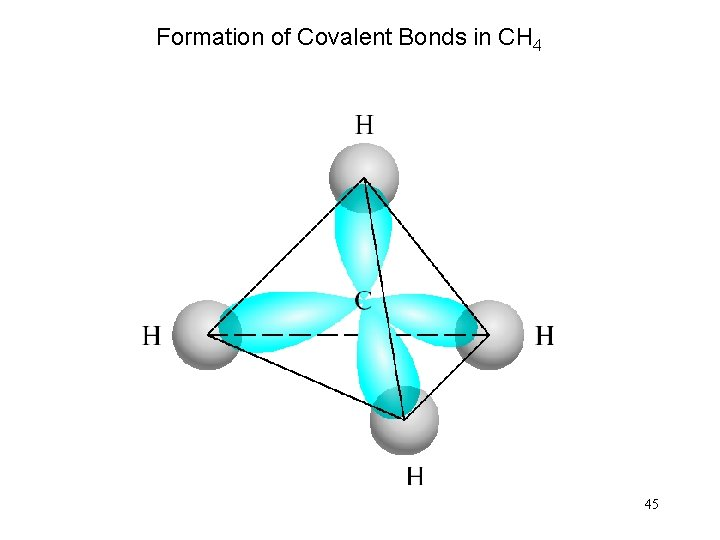 Formation of Covalent Bonds in CH 4 45