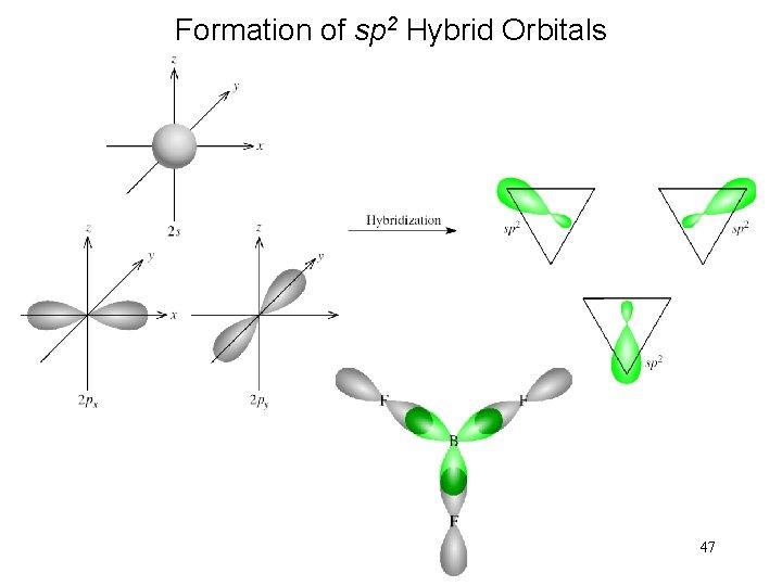 Formation of sp 2 Hybrid Orbitals 47