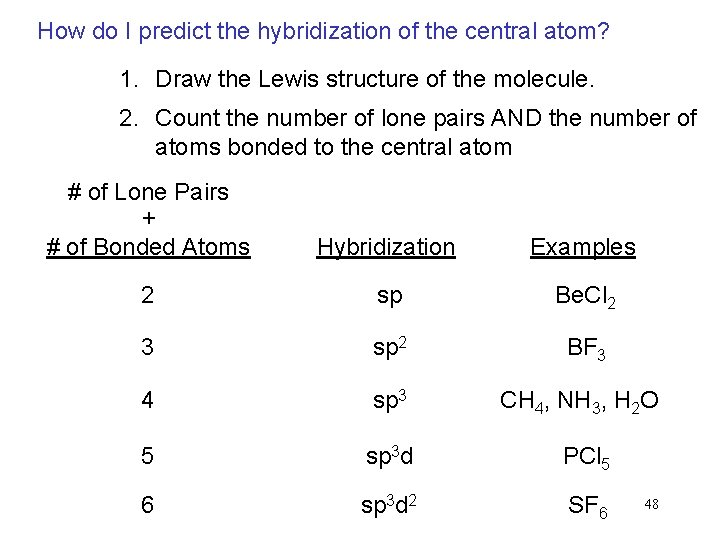 How do I predict the hybridization of the central atom? 1. Draw the Lewis