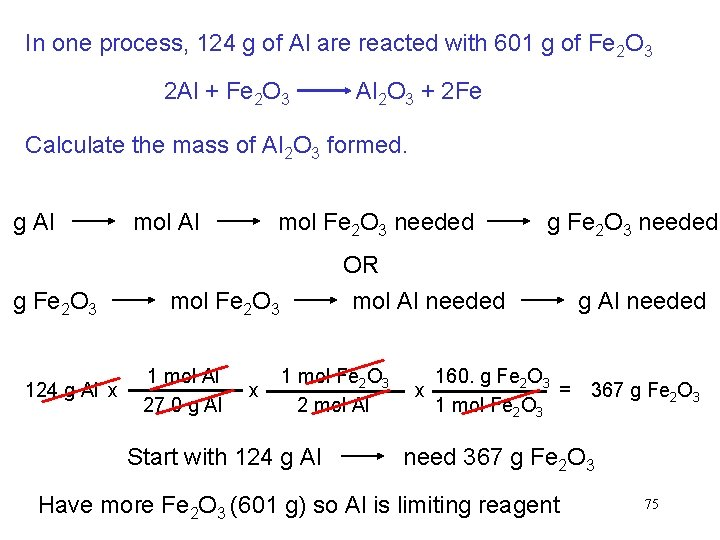 In one process, 124 g of Al are reacted with 601 g of Fe