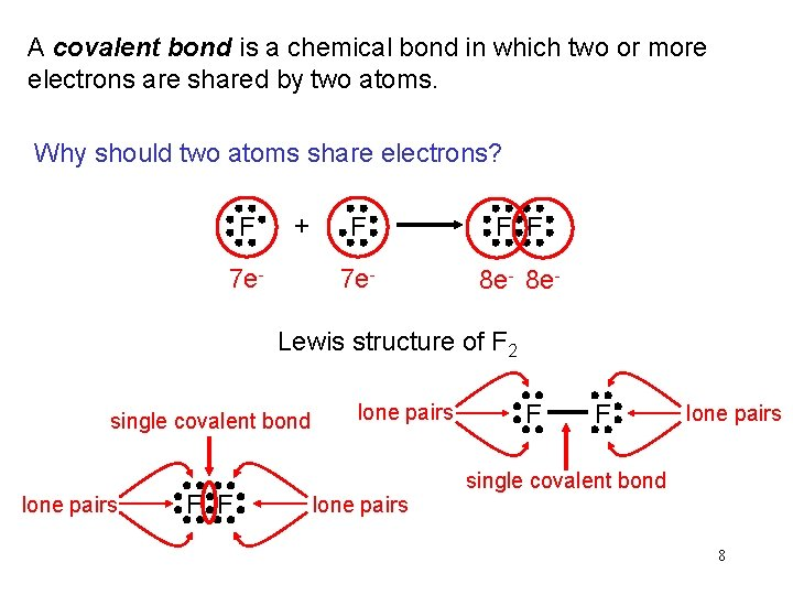 A covalent bond is a chemical bond in which two or more electrons are