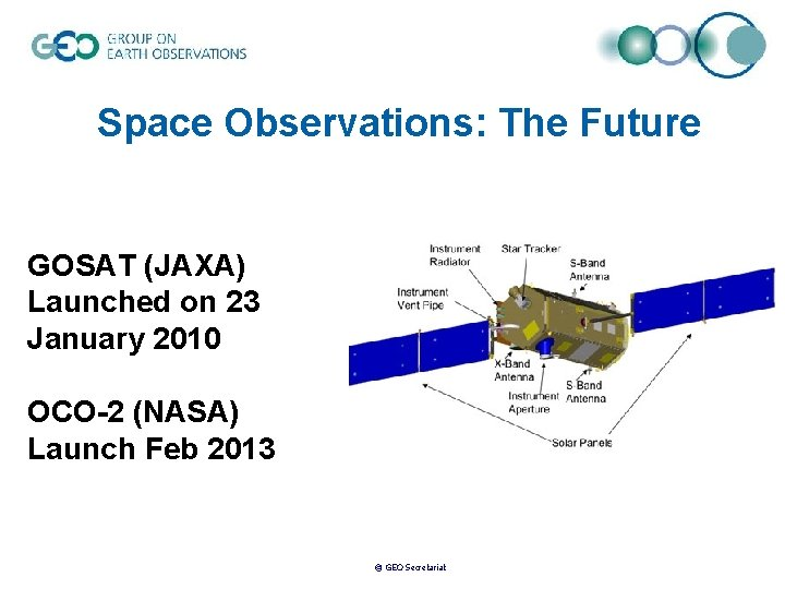 Space Observations: The Future GOSAT (JAXA) Launched on 23 January 2010 OCO-2 (NASA) Launch
