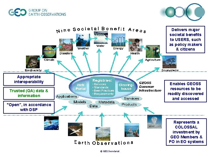 Delivers major societal benefits to USERS, such as policy makers & citizens Appropriate interoperability