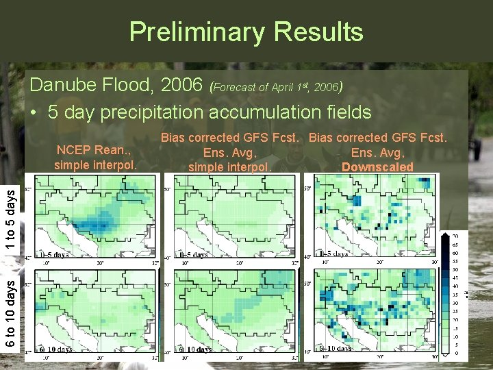 Preliminary Results Danube Flood, 2006 (Forecast of April 1 , 2006) • 5 day