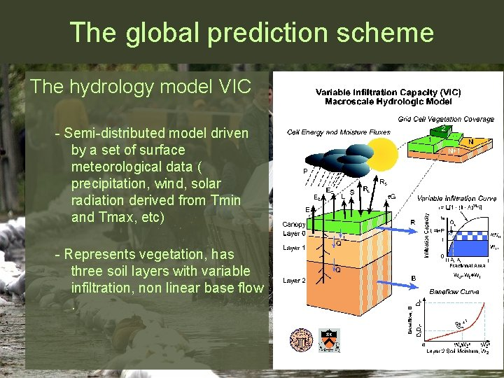 The global prediction scheme The hydrology model VIC - Semi-distributed model driven by a