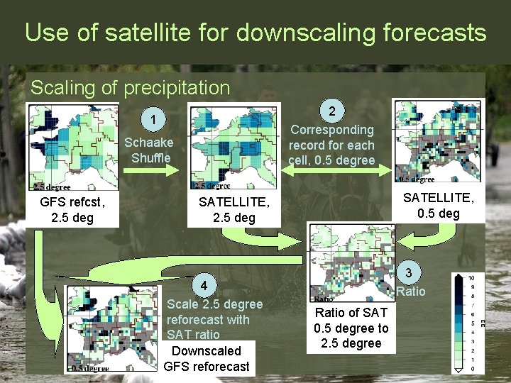 Use of satellite for downscaling forecasts Scaling of precipitation 2 Corresponding record for each